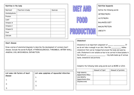 OCR F212 Diet and Food Production revision sheets