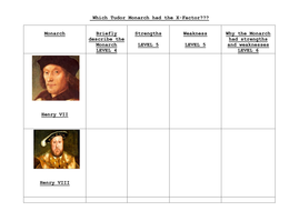 Which Tudor Monarch had the X.docx