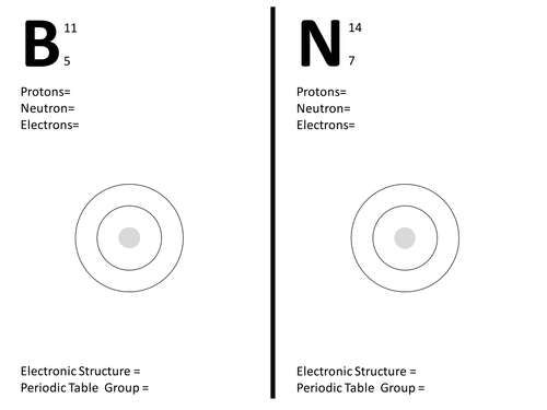 Drawing Electron Configurations Atomic Structure by GemmaButton – Drawing Atoms Worksheet
